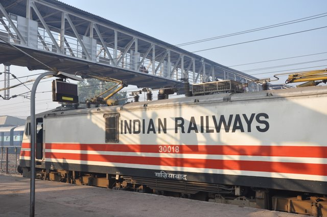 Railway Engineers Highest Paid Government Jobs in India 2018