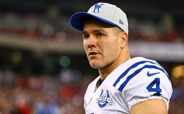 Adam Vinatieri Highest Paid Kickers in The NFL 2016