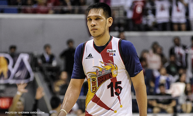 Top 10 Highest Paid PBA Players
