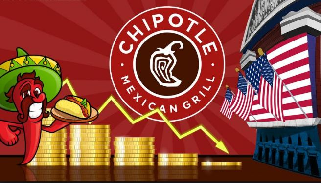 Chipotle Mexican Grill Most Expensive Stocks 2016