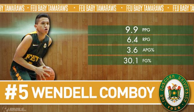 Wendell Comboy