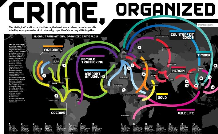 organized-crime-biggest-threats 2016-2017