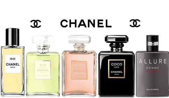 Most expensive perfume brands in the world 2017 top 10 for Best smelling home fragrances