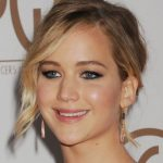 Top 10 Most Popular Hollywood Actresses