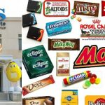 Top 10 Largest Chocolate Manufacturers in The World