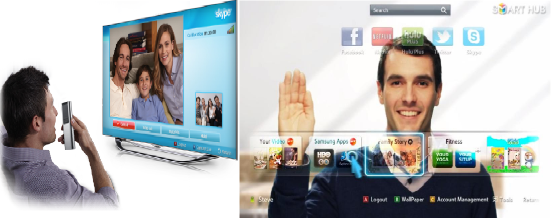 voice-and-gesture-control-most-famous-worst-tv-technologies-ever-2018
