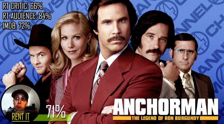 anchorman-legend-of-ron-burgundy-top-most-popular-comedy-movies-all-time-2017