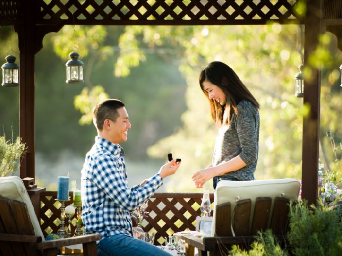 Propose Your Love By Notes Around The House, Top 10 Best Ways To Propose To A Girl 2017
