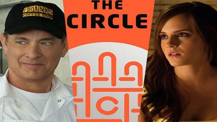 The Circle Top Most Famous Swiss Movies of All Time 2018