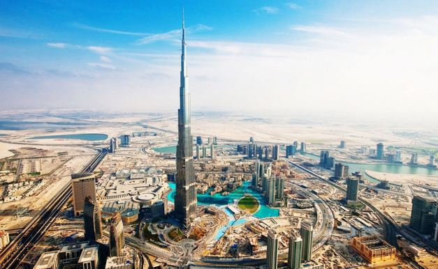 Most Popular Cities 2019